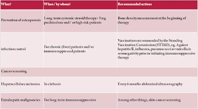 Autoimmunhepatitis_Therapy_side effects