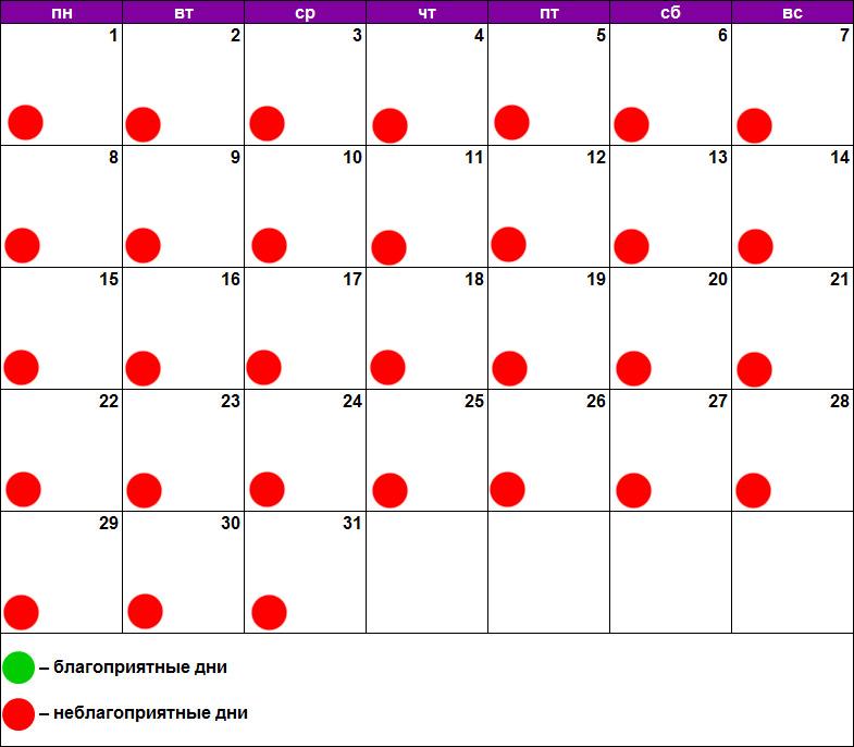 Лунный календарь пирсинга и прокалывания ушей июль 2019