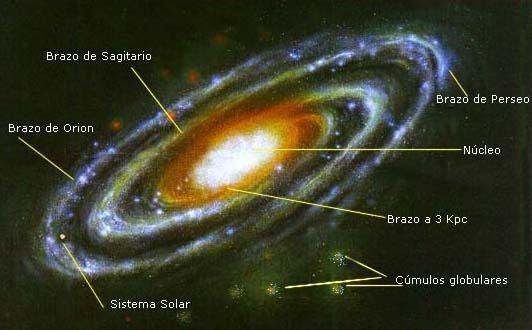 El mapa de nuestra galaxia