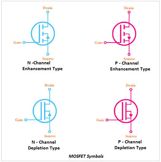 MOSFET Symbol, symbol of MOSFET