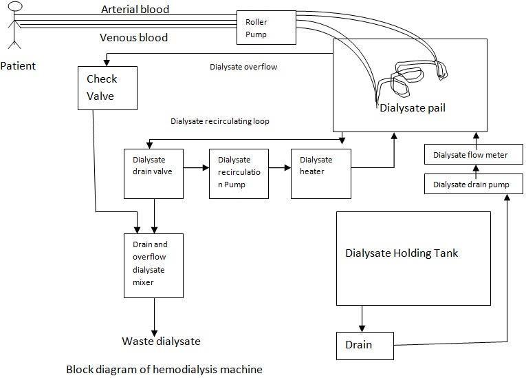For Block Diagram Wiring Diagram