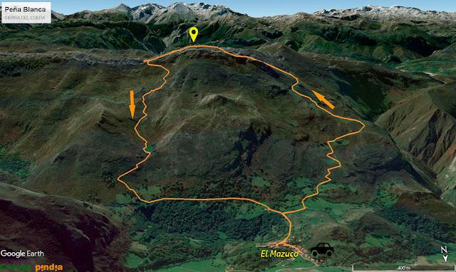 mapa de la ruta señalizada a Peña Blanca en la Sierra del Cuera