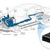 شرح طريقة عمل ووظيفة نظام التحكم بانبعاث بخار الوقود في السيارات