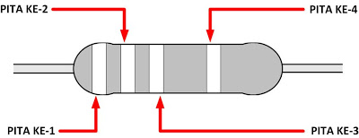 Resistor 4 Gelang