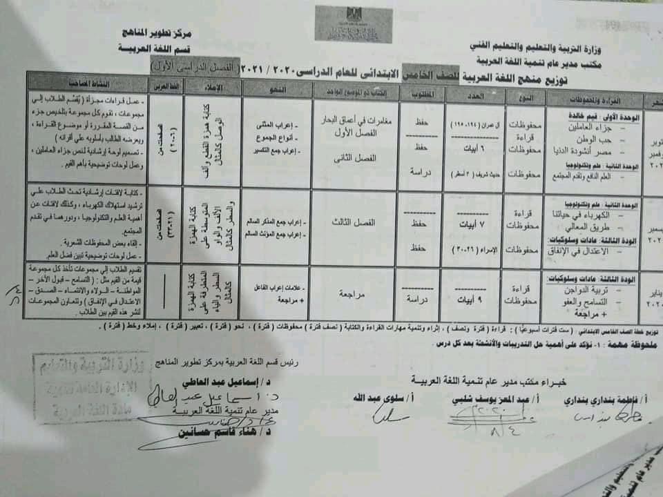 توزيع منهج اللغة العربية لصفوف المرحلة الابتدائية للعام الدراسي 2020 / 2021 5