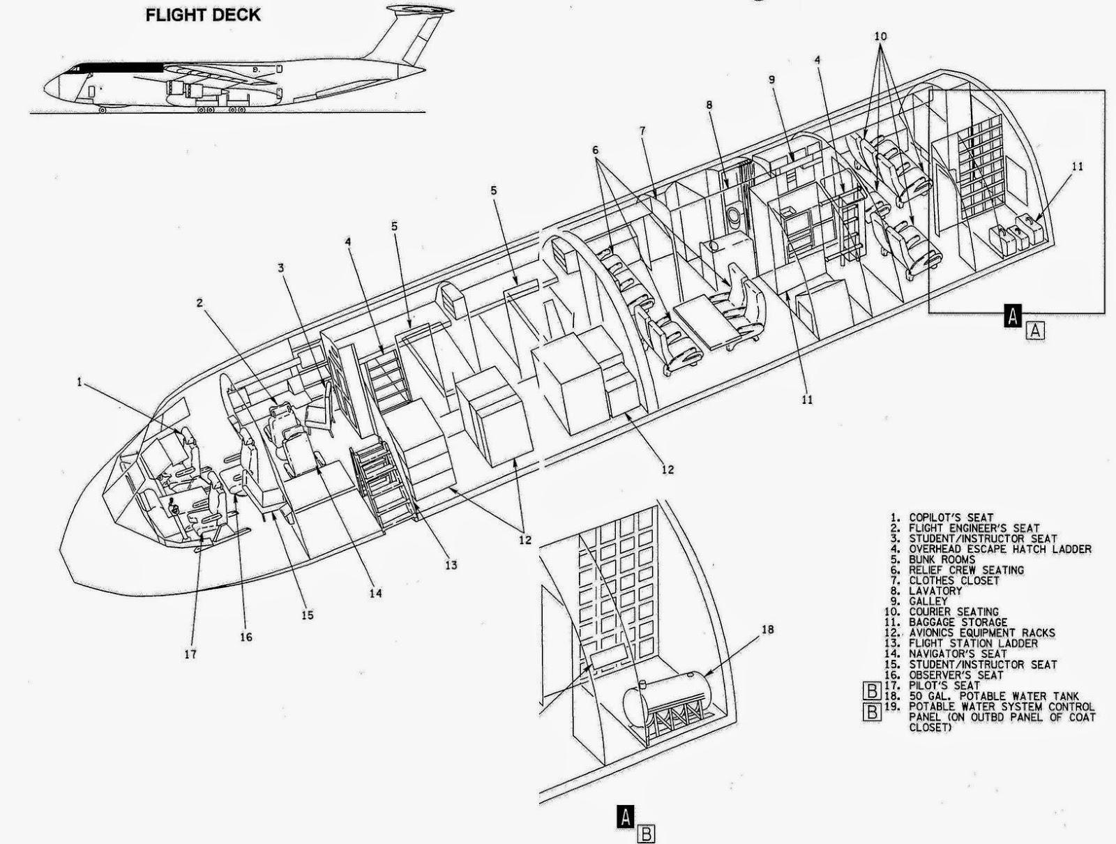 Hist Aero Le C 5 Galaxy 1 2