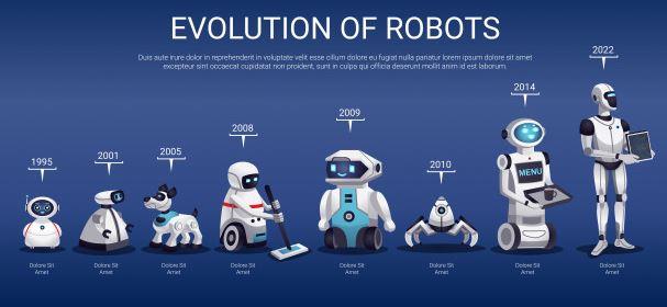 pengertian teknologi - jenis teknologi -bidang teknologi dan perkembangannya 2020