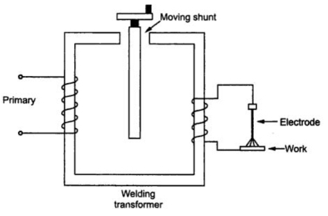 Arc Welding Transformer Circuit Diagram Diy Enthusiasts Wiring