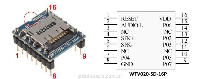 Pinagem modulo WTV020-SD-16P