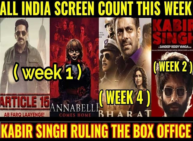 Survival of the fittest :Screen Count of Kabir Singh Article-15 Anabelle:Comes home and Bharat