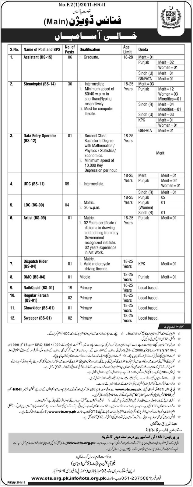 Ministry of Commerce Pakistan 2017 35+ Jobs