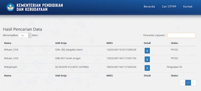 cek NRKS di http://lppks.kemdikbud.go.id/sttpp#cari_sertif