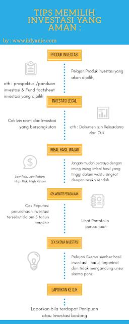 tips memilih investasi yang aman