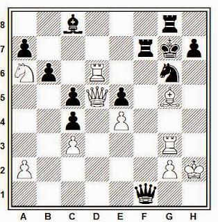 Posición de la partida de ajedrez Pérez - González (Madrid, 1982)
