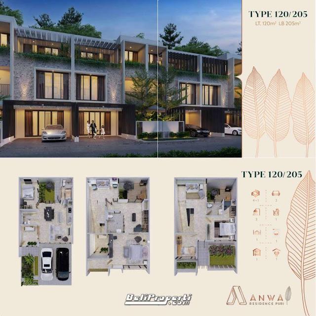 anwa residence puri dijual