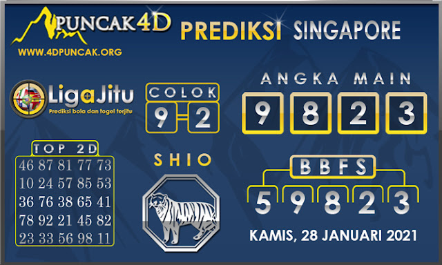 PREDIKSI TOGEL SINGAPORE PUNCAK4D 28 JANUARI 2021