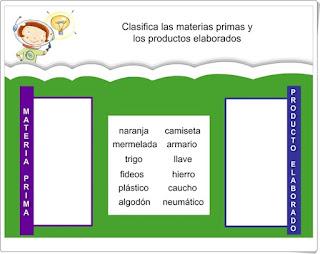 Materias primas y productos elaborados Ediciones Bromera 2º de Primaria