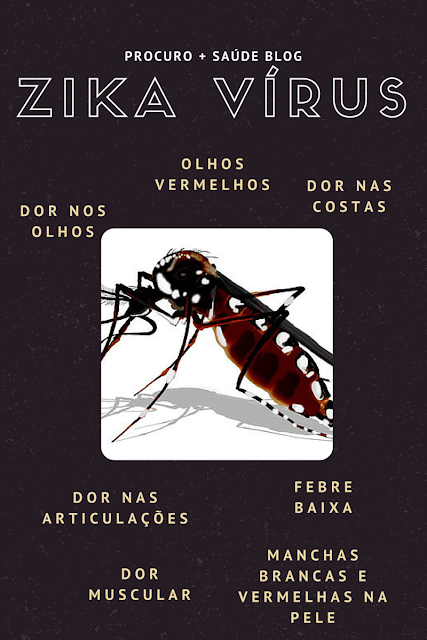 Sintomas do zika vírus