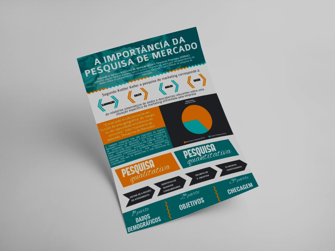 INFOGRÁFICO | PESQUISA DE MERCADO