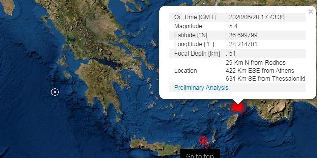 Ταρακουνήθηκε η Ρόδος από σεισμό 5,4 Ρίχτερ