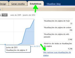 Inserindo o gadget estatisticas no blog.