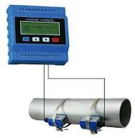 Jual Flow Meter Ultrasonic TUF2000B 50-700mm