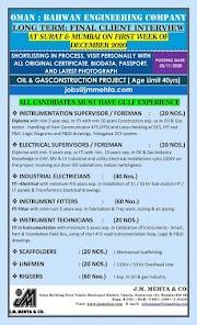 Gulf Overseas Jobs Latest Multiple Vacancies All Kind of Jobs