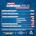 COVID-19: Município de LEM registra 50 novos casos positivos