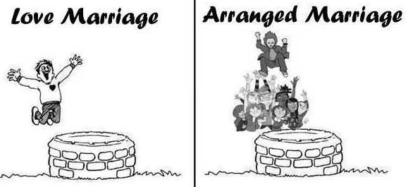 Arranged Marriage..