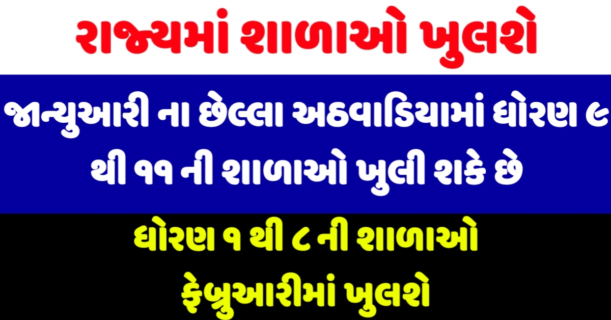 Schools And Colleges Will Open In Gujarat