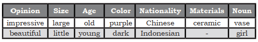 Opinion Size Age Color Nationality Materials Noun impressive large old purple Chinese ceramic vase beautiful little young dark Indonesian - girl