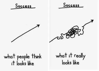 what is success in life and how to achieve it.