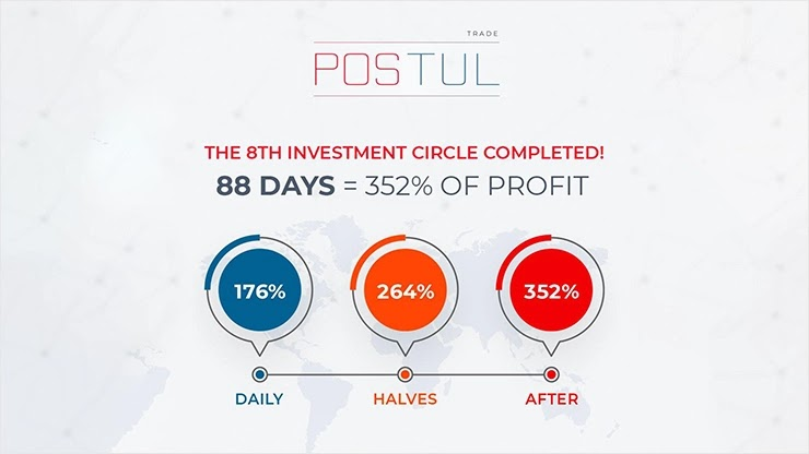 Postul Trade завершил 8-й инвест-цикл