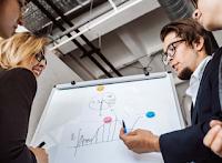 Pengertian Manajemen Operasional, Ruang Lingkup, Tujuan, Ciri, Peran, Fungsi, strategi, dan Jenisnya