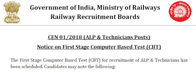 Railway RRB Exam Dates