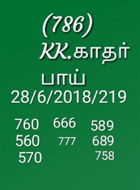 kerala lottery final guessing by KK karunya plus KN-219 28-06-2018
