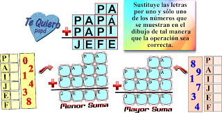 Criptoaritmética, Alfamética, Criptosuma, Criptograma