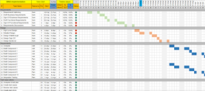 Excel Project Plan Gantt Chart