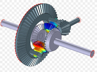 What is differential