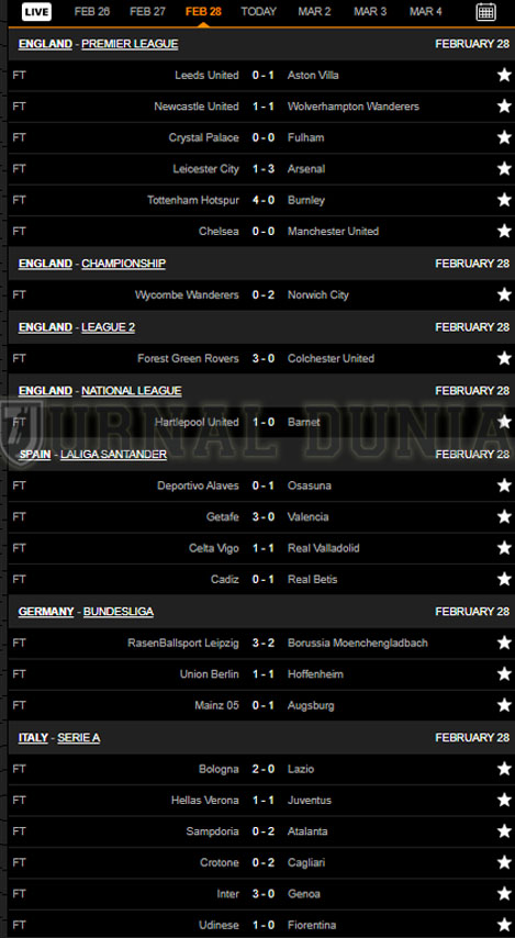 Hasil Pertandingan Tadi Malam Sepakbola Hari Ini