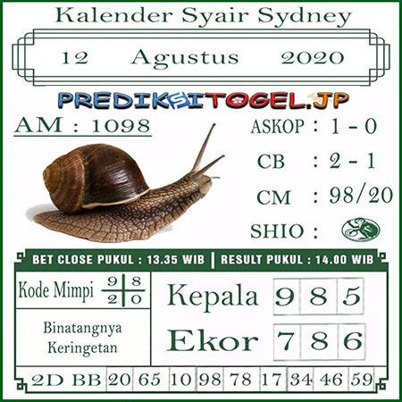 Kalender Prediksi Sidney Rabu 12 Agustus 2020