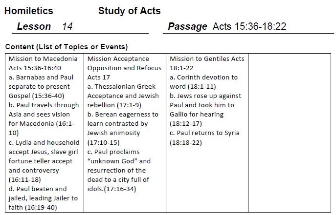 Homiletics 101 Homiletics Acts 15 36 Acts 18 22 Lesson 14