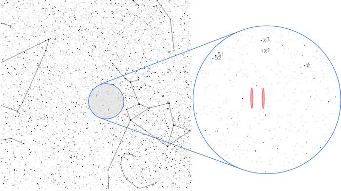 Where did the Wow signal come from