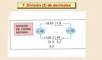 http://www.aplicaciones.info/decimales/decima07.htm