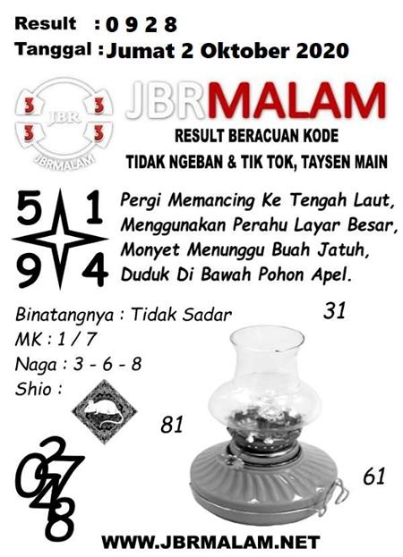 JBR Malam HK Jumat 02 Oktober 2020