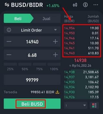 Buy BUSD Market Trading