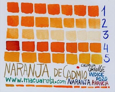 "<alt=""Naranja de Cadmio""/>"