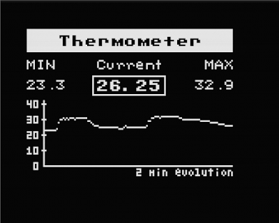 Thermometer with TV Output