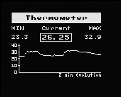 Termometru cu Arduino și ieșire video