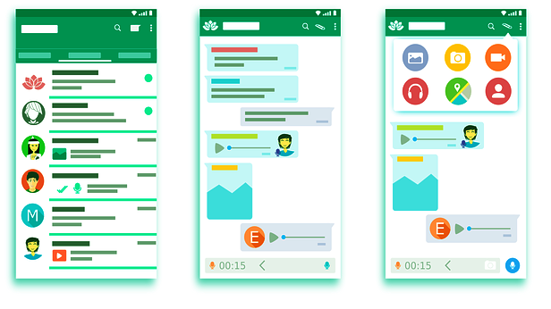 whatsapp feature that we need